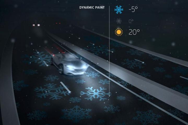 Las carreteras inteligentes.